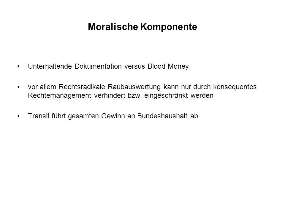 Moralische Komponente Unterhaltende Dokumentation versus Blood Money vor allem Rechtsradikale Raubauswertung kann nur durch konsequentes Rechtemanagement verhindert bzw.
