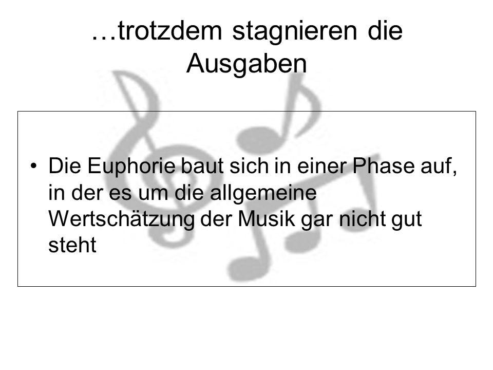 …trotzdem stagnieren die Ausgaben Die Euphorie baut sich in einer Phase auf, in der es um die allgemeine Wertschätzung der Musik gar nicht gut steht