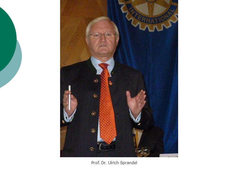 Prof. Dr. Ulrich Sprandel
