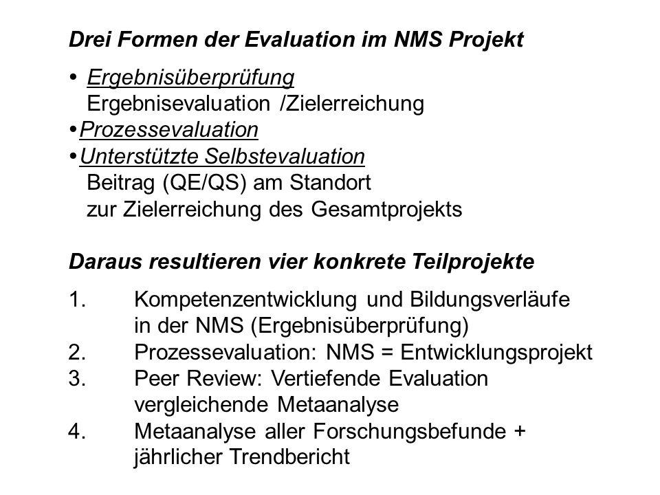 Drei Formen der Evaluation im NMS Projekt Ergebnisüberprüfung Ergebnisevaluation /Zielerreichung Prozessevaluation Unterstützte Selbstevaluation Beitrag (QE/QS) am Standort zur Zielerreichung des Gesamtprojekts Daraus resultieren vier konkrete Teilprojekte 1.Kompetenzentwicklung und Bildungsverläufe in der NMS (Ergebnisüberprüfung) 2.Prozessevaluation: NMS = Entwicklungsprojekt 3.Peer Review: Vertiefende Evaluation vergleichende Metaanalyse 4.Metaanalyse aller Forschungsbefunde + jährlicher Trendbericht