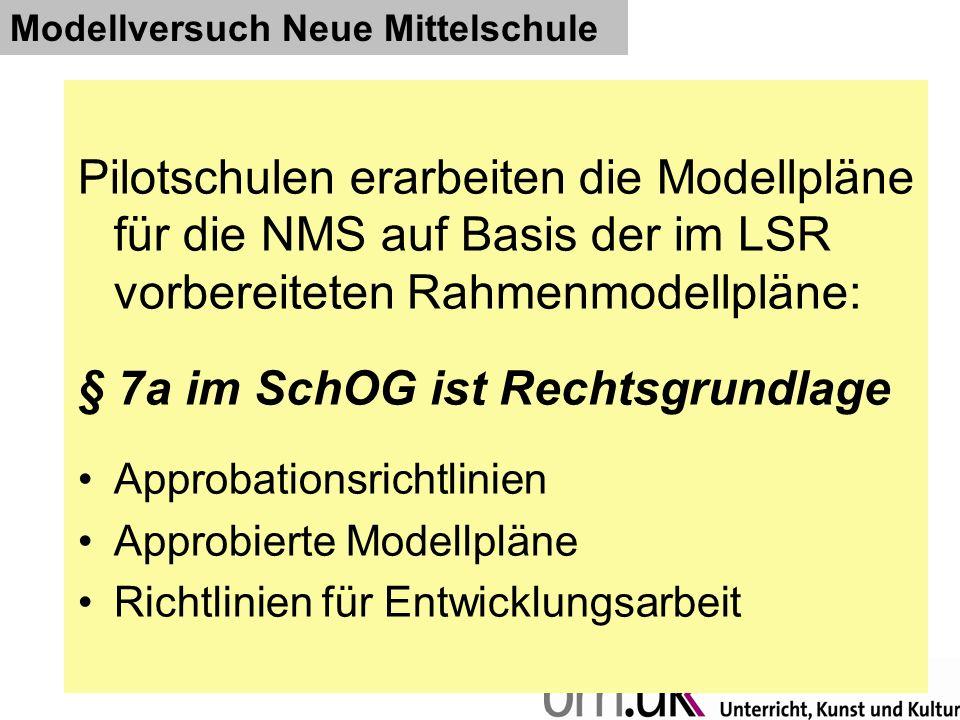 Modellversuch Neue Mittelschule Pilotschulen erarbeiten die Modellpläne für die NMS auf Basis der im LSR vorbereiteten Rahmenmodellpläne: § 7a im SchOG ist Rechtsgrundlage Approbationsrichtlinien Approbierte Modellpläne Richtlinien für Entwicklungsarbeit