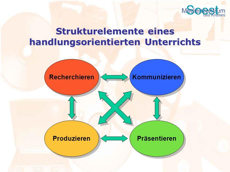 Strukturelemente eines handlungsorientierten Unterrichts Recherchieren Produzieren Kommunizieren Präsentieren