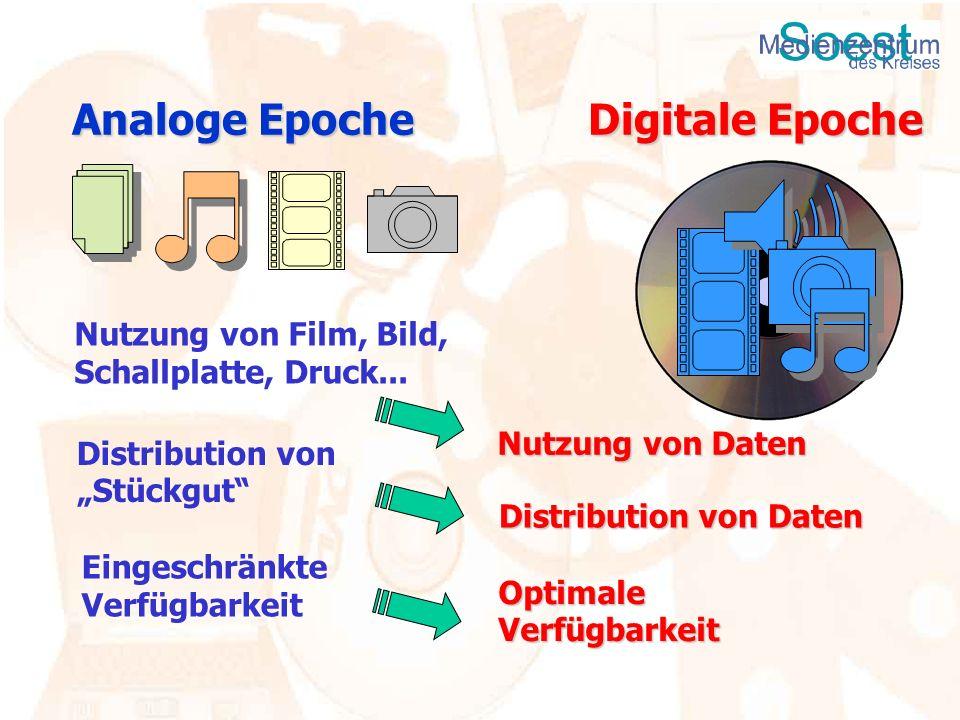 Digitale Epoche Analoge Epoche Nutzung von Daten Nutzung von Film, Bild, Schallplatte, Druck... Distribution von Stückgut Distribution von Daten Einge