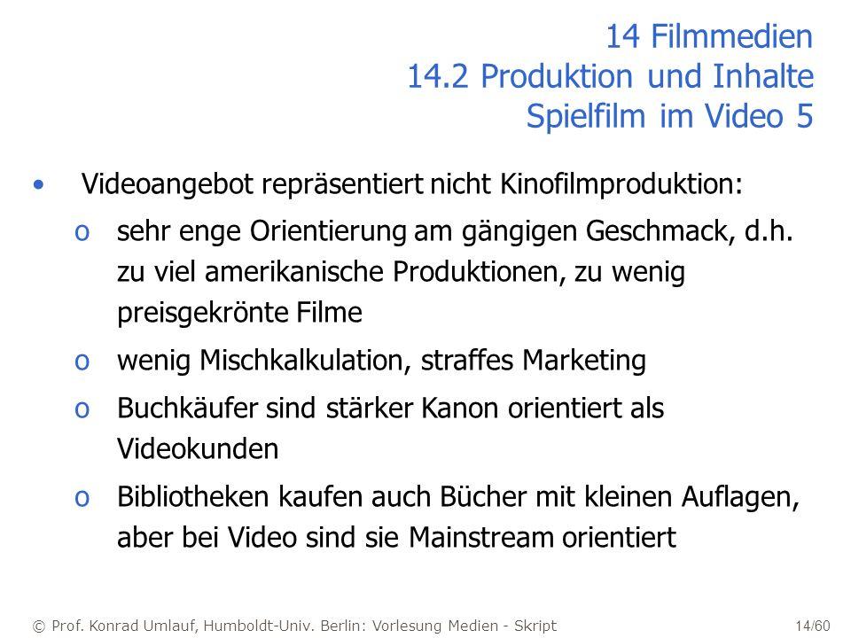 © Prof. Konrad Umlauf, Humboldt-Univ. Berlin: Vorlesung Medien - Skript 14/60 14 Filmmedien 14.2 Produktion und Inhalte Spielfilm im Video 5 Videoange