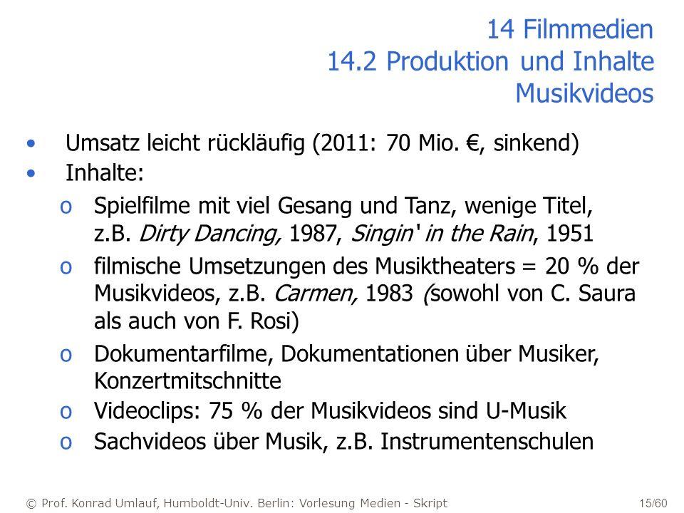 © Prof. Konrad Umlauf, Humboldt-Univ. Berlin: Vorlesung Medien - Skript 15/60 14 Filmmedien 14.2 Produktion und Inhalte Musikvideos Umsatz leicht rück