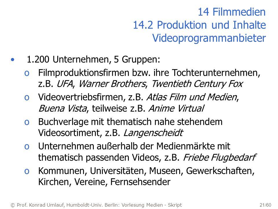 © Prof. Konrad Umlauf, Humboldt-Univ. Berlin: Vorlesung Medien - Skript 21/60 14 Filmmedien 14.2 Produktion und Inhalte Videoprogrammanbieter 1.200 Un