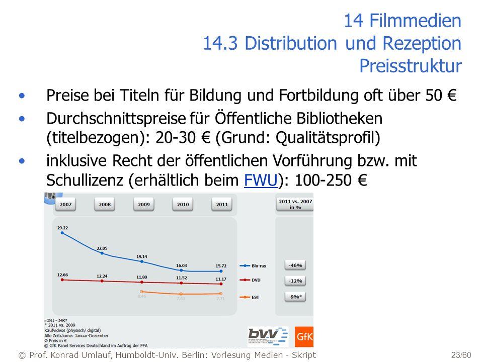 © Prof. Konrad Umlauf, Humboldt-Univ. Berlin: Vorlesung Medien - Skript 23/60 14 Filmmedien 14.3 Distribution und Rezeption Preisstruktur Preise bei T