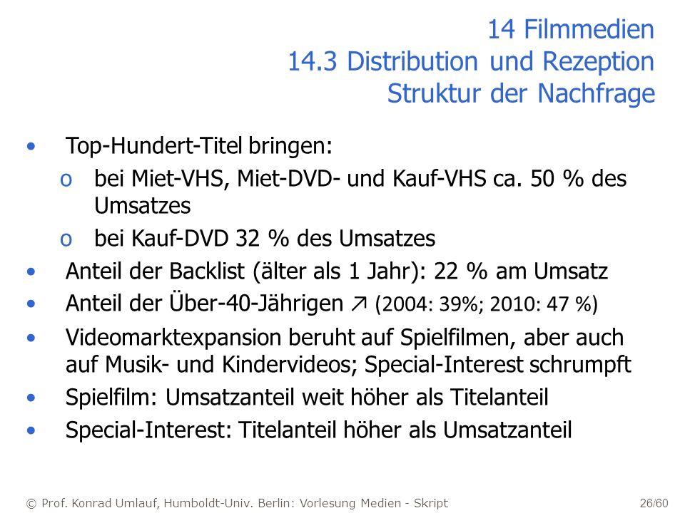 © Prof. Konrad Umlauf, Humboldt-Univ. Berlin: Vorlesung Medien - Skript 26/60 14 Filmmedien 14.3 Distribution und Rezeption Struktur der Nachfrage Top