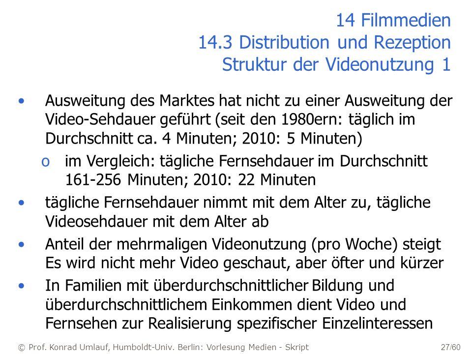 © Prof. Konrad Umlauf, Humboldt-Univ. Berlin: Vorlesung Medien - Skript 27/60 14 Filmmedien 14.3 Distribution und Rezeption Struktur der Videonutzung