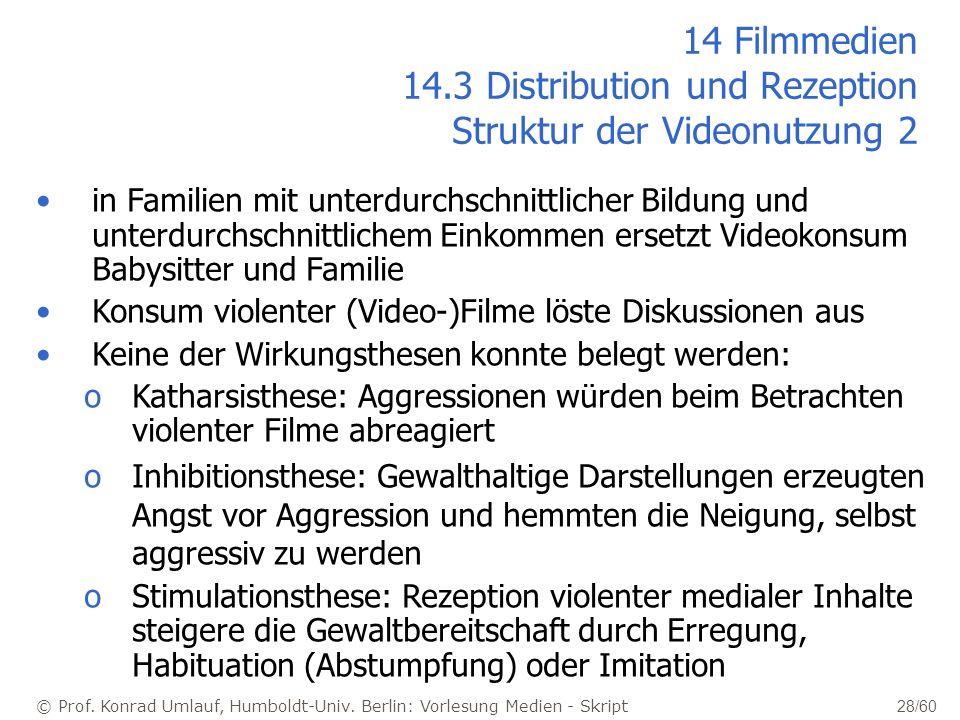 © Prof. Konrad Umlauf, Humboldt-Univ. Berlin: Vorlesung Medien - Skript 28/60 14 Filmmedien 14.3 Distribution und Rezeption Struktur der Videonutzung