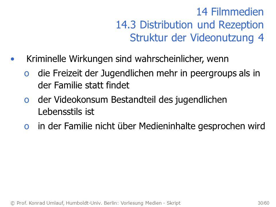 © Prof. Konrad Umlauf, Humboldt-Univ. Berlin: Vorlesung Medien - Skript 30/60 14 Filmmedien 14.3 Distribution und Rezeption Struktur der Videonutzung