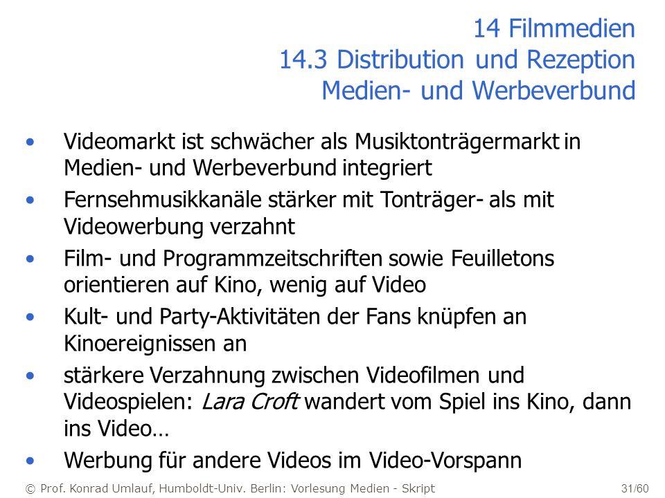 © Prof. Konrad Umlauf, Humboldt-Univ. Berlin: Vorlesung Medien - Skript 31/60 14 Filmmedien 14.3 Distribution und Rezeption Medien- und Werbeverbund V
