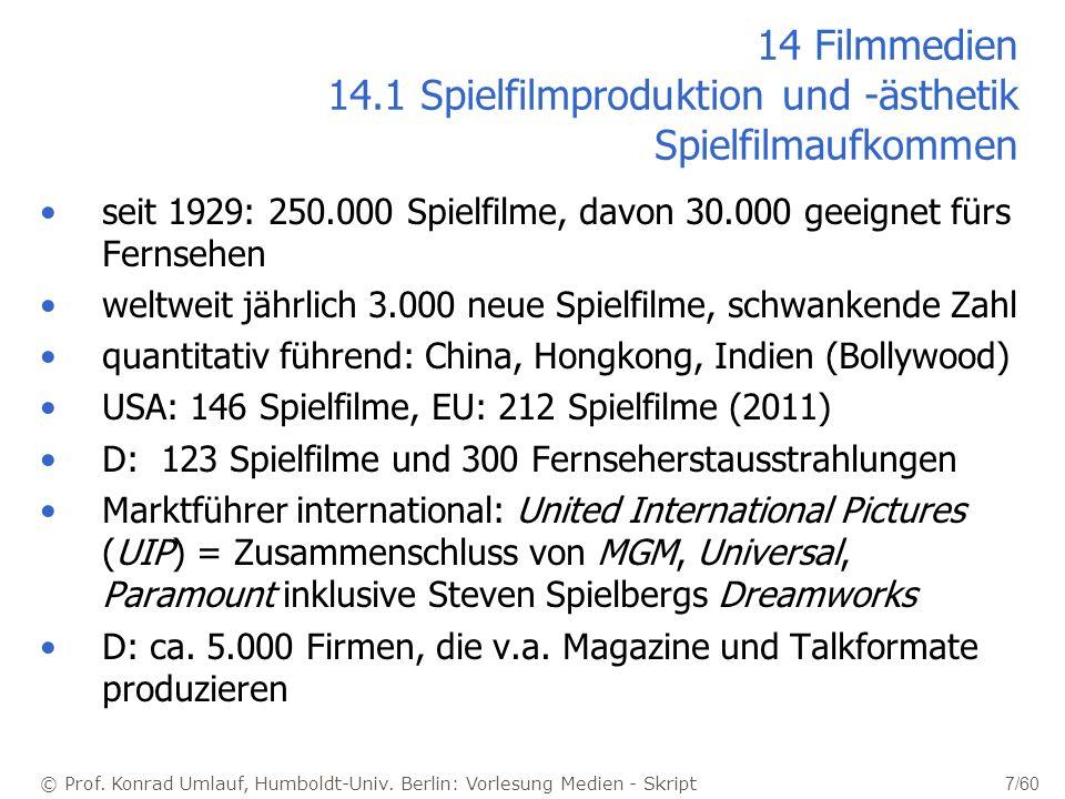 © Prof. Konrad Umlauf, Humboldt-Univ. Berlin: Vorlesung Medien - Skript 7/60 14 Filmmedien 14.1 Spielfilmproduktion und -ästhetik Spielfilmaufkommen s