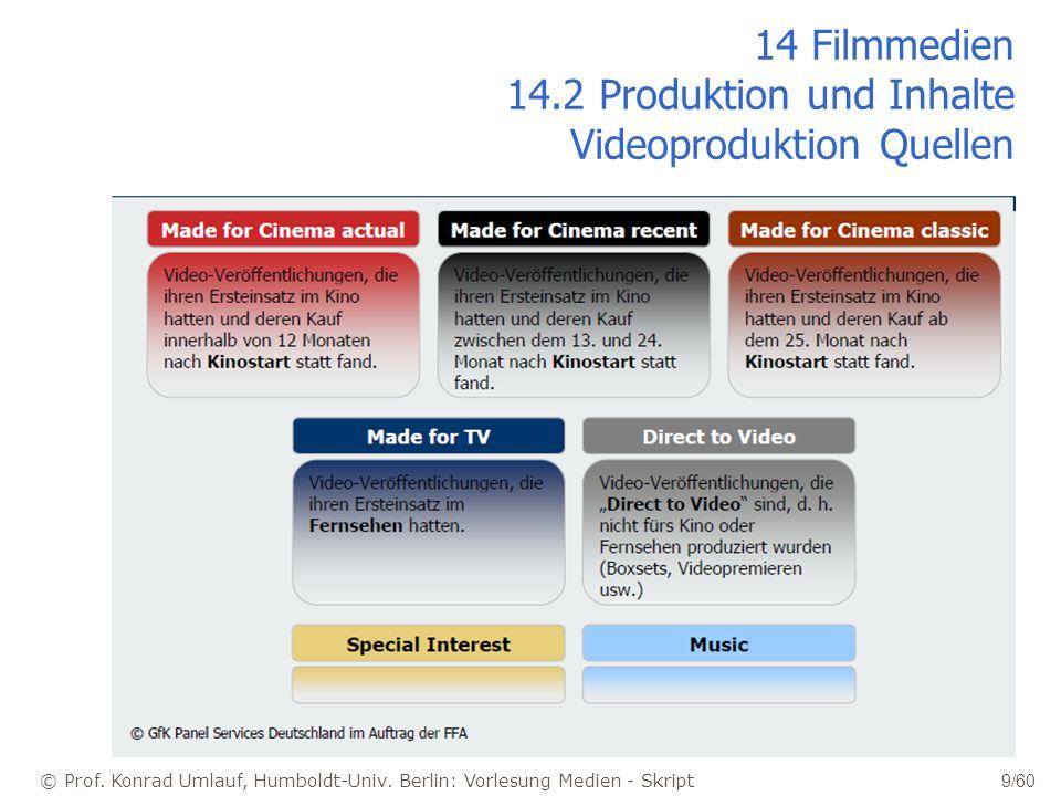 © Prof. Konrad Umlauf, Humboldt-Univ. Berlin: Vorlesung Medien - Skript 9/60 14 Filmmedien 14.2 Produktion und Inhalte Videoproduktion Quellen