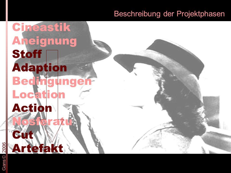Beschreibung der Projektphasen Cineastik Aneignung Stoff Adaption Bedingungen Location Action Nosferatu Cut Artefakt Gans © 2006