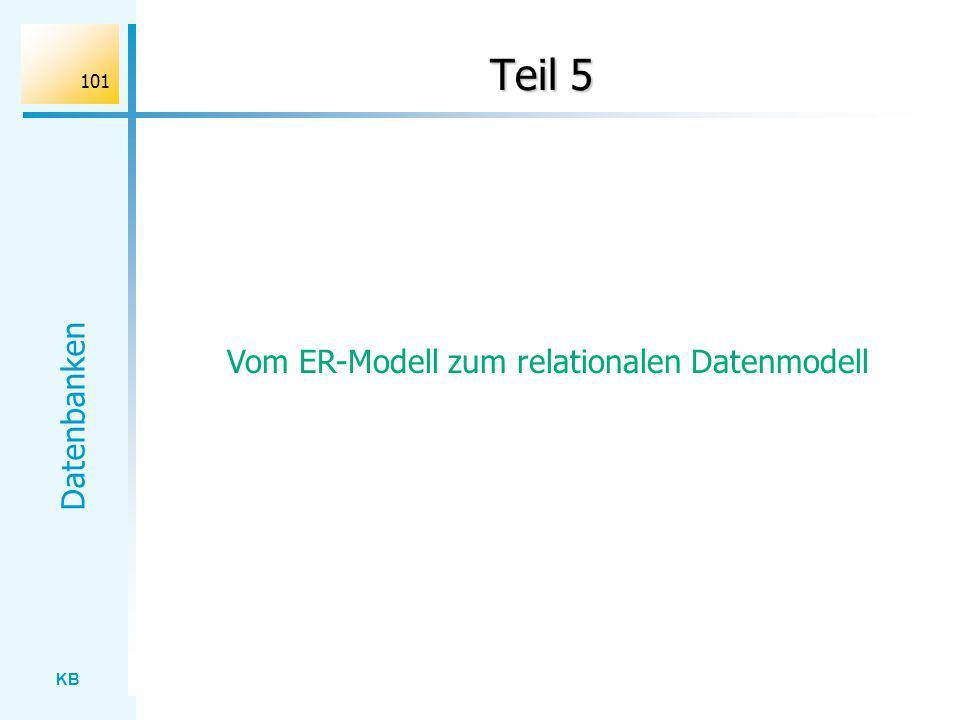 KB Datenbanken 101 Teil 5 Vom ER-Modell zum relationalen Datenmodell