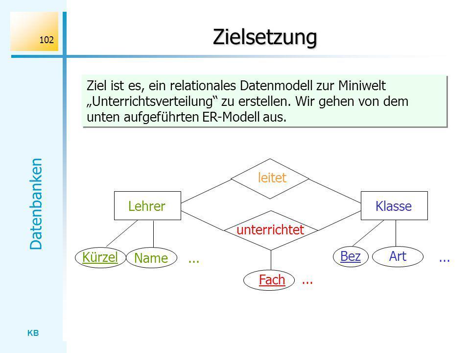 KB Datenbanken 102 Zielsetzung Ziel ist es, ein relationales Datenmodell zur Miniwelt Unterrichtsverteilung zu erstellen. Wir gehen von dem unten aufg