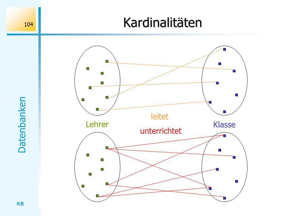 KB Datenbanken 104 Kardinalitäten Lehrer Klasse leitet unterrichtet