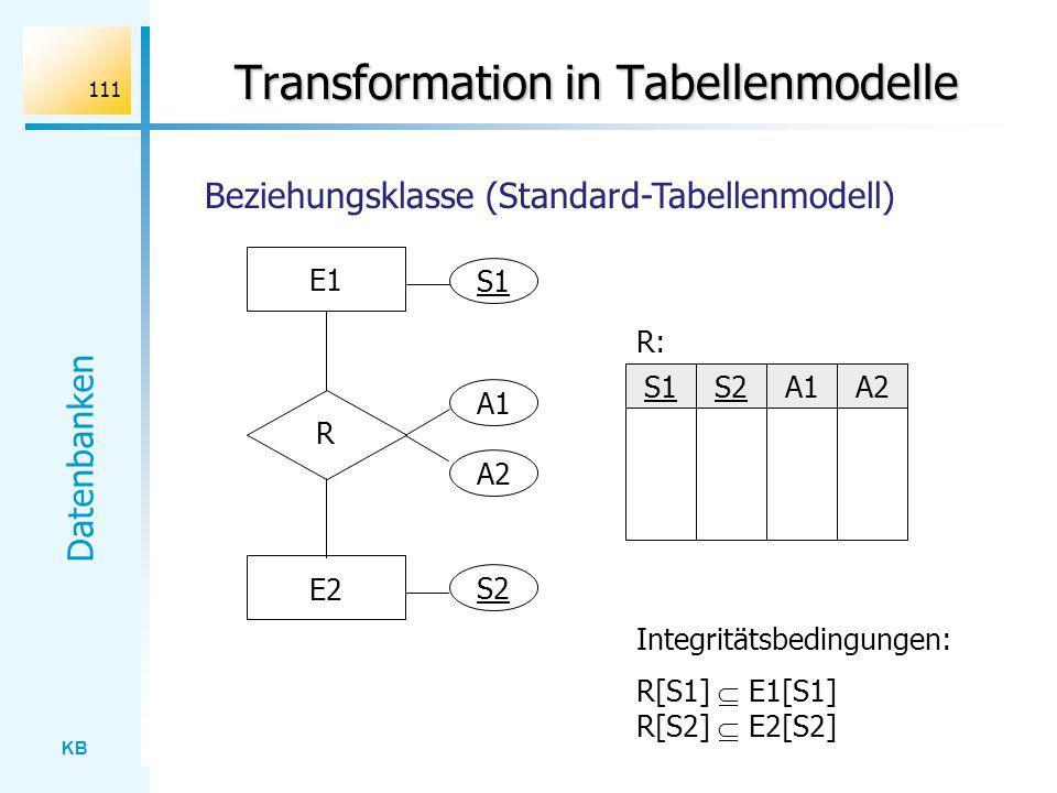 KB Datenbanken 111 Transformation in Tabellenmodelle E1 A1 S1S2A1 R: Beziehungsklasse (Standard-Tabellenmodell) R E2 A2 S1 S2 A2 Integritätsbedingunge