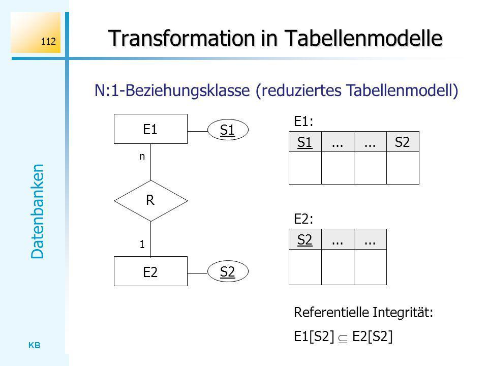 KB Datenbanken 112 Transformation in Tabellenmodelle E1 S1... E1: N:1-Beziehungsklasse (reduziertes Tabellenmodell) R E2 S1 S2 n 1... E2: Referentiell