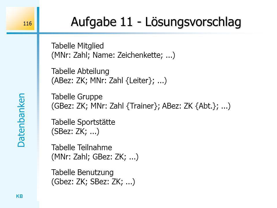 KB Datenbanken 116 Aufgabe 11 - Lösungsvorschlag Tabelle Mitglied (MNr: Zahl; Name: Zeichenkette;...) Tabelle Abteilung (ABez: ZK; MNr: Zahl {Leiter};