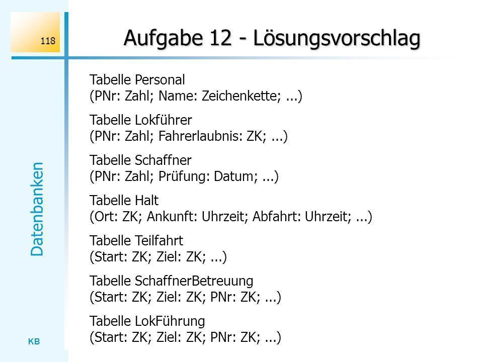 KB Datenbanken 118 Aufgabe 12 - Lösungsvorschlag Tabelle Personal (PNr: Zahl; Name: Zeichenkette;...) Tabelle Lokführer (PNr: Zahl; Fahrerlaubnis: ZK;