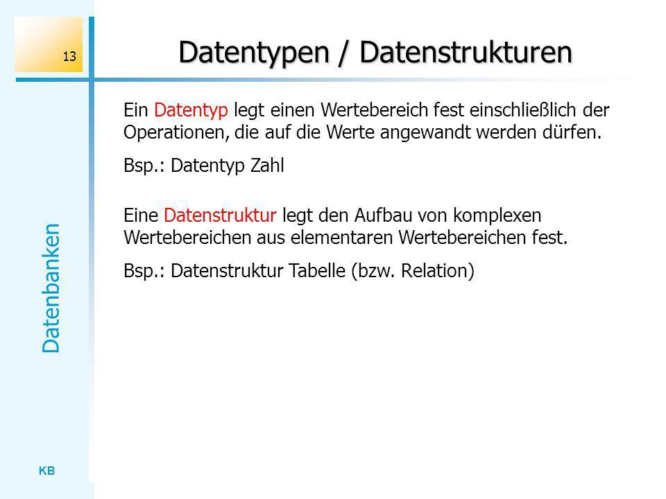 KB Datenbanken 13 Datentypen / Datenstrukturen Ein Datentyp legt einen Wertebereich fest einschließlich der Operationen, die auf die Werte angewandt w