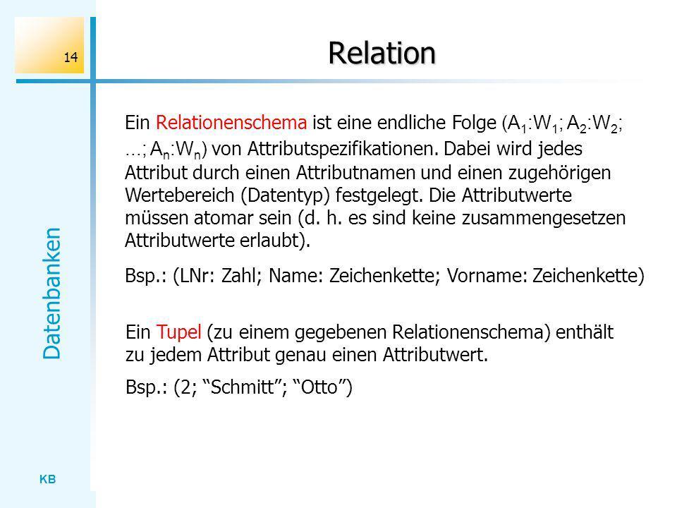 KB Datenbanken 14 Relation Ein Relationenschema ist eine endliche Folge (A 1 :W 1 ; A 2 :W 2 ;...; A n :W n ) von Attributspezifikationen. Dabei wird
