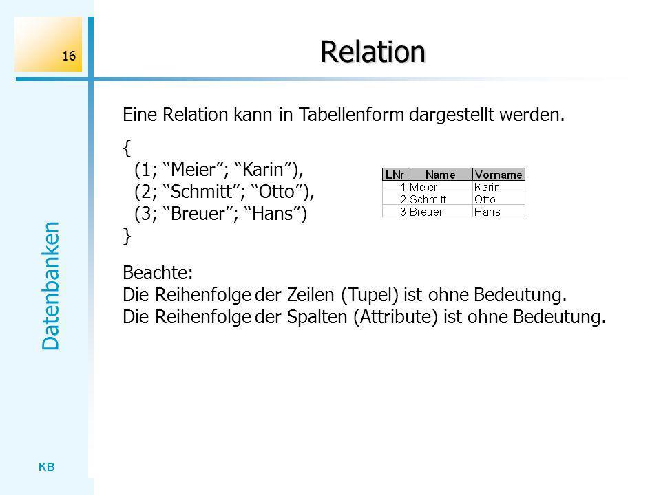 KB Datenbanken 16 Relation Eine Relation kann in Tabellenform dargestellt werden. { (1; Meier; Karin), (2; Schmitt; Otto), (3; Breuer; Hans) } Beachte