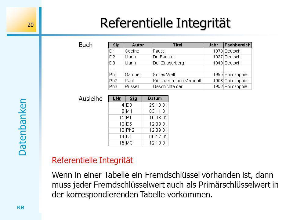 KB Datenbanken 20 Referentielle Integrität Buch Ausleihe Referentielle Integrität Wenn in einer Tabelle ein Fremdschlüssel vorhanden ist, dann muss je
