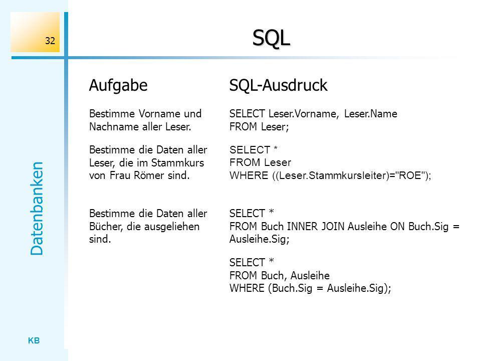 KB Datenbanken 32 SQL AufgabeSQL-Ausdruck Bestimme Vorname und Nachname aller Leser. SELECT Leser.Vorname, Leser.Name FROM Leser; Bestimme die Daten a
