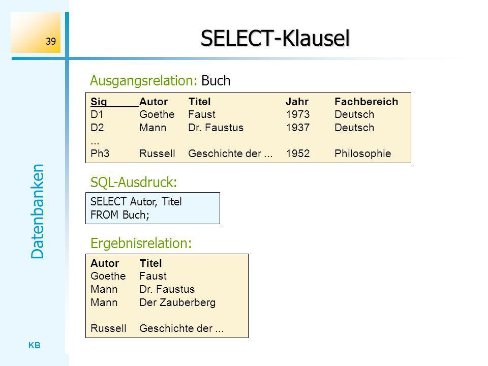 KB Datenbanken 39 SELECT-Klausel Ausgangsrelation: Buch SigAutorTitelJahrFachbereich D1GoetheFaust1973Deutsch D2MannDr. Faustus1937Deutsch... Ph3Russe