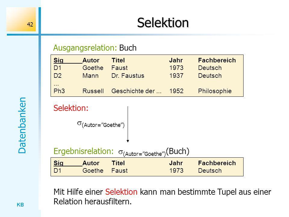 KB Datenbanken 42 Selektion Ausgangsrelation: Buch SigAutorTitelJahrFachbereich D1GoetheFaust1973Deutsch D2MannDr. Faustus1937Deutsch... Ph3RussellGes