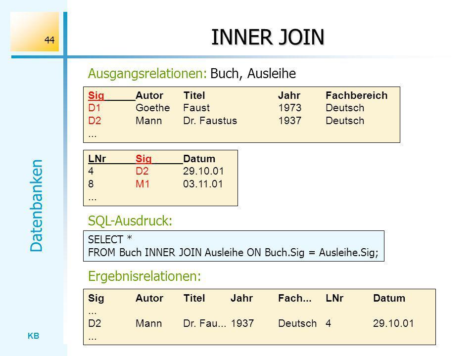 KB Datenbanken 44 INNER JOIN Ausgangsrelationen: Buch, Ausleihe LNrSigDatum 4D229.10.01 8M103.11.01... SigAutorTitelJahrFachbereich D1GoetheFaust1973D