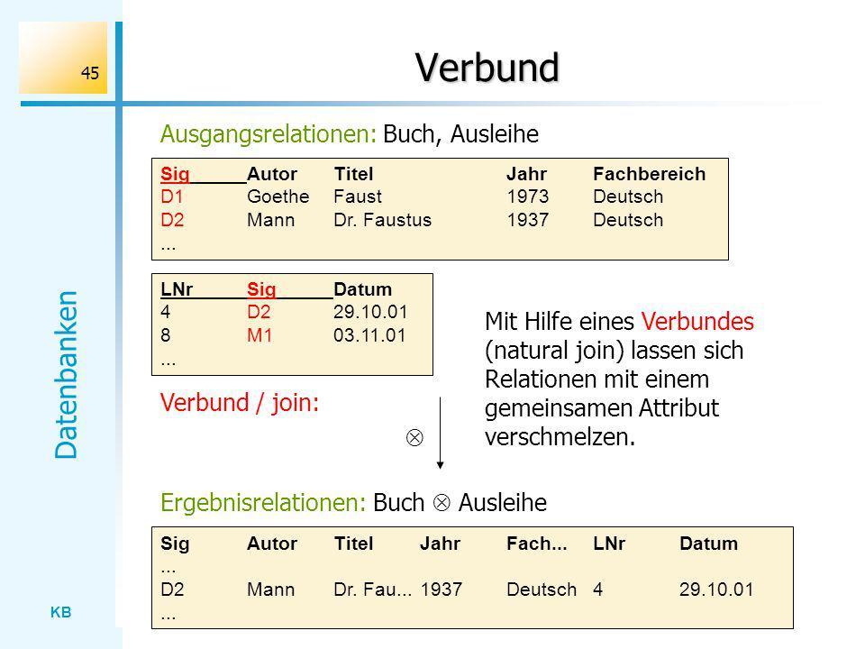 KB Datenbanken 45 Verbund Ausgangsrelationen: Buch, Ausleihe LNrSigDatum 4D229.10.01 8M103.11.01... SigAutorTitelJahrFachbereich D1GoetheFaust1973Deut
