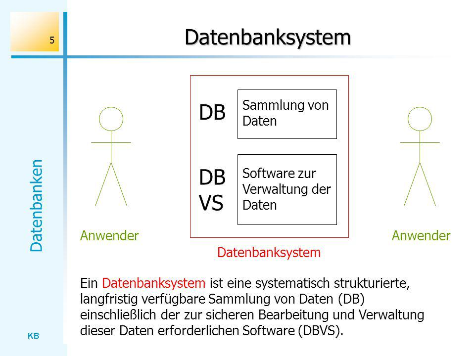 KB Datenbanken 6 Datenbanksysteme sind überall Beispiele: - Bibliothek - Bank - Reisebüro: Buchungssystem - Bahn: Auskunftssystem - Suchmaschine im Internet -...
