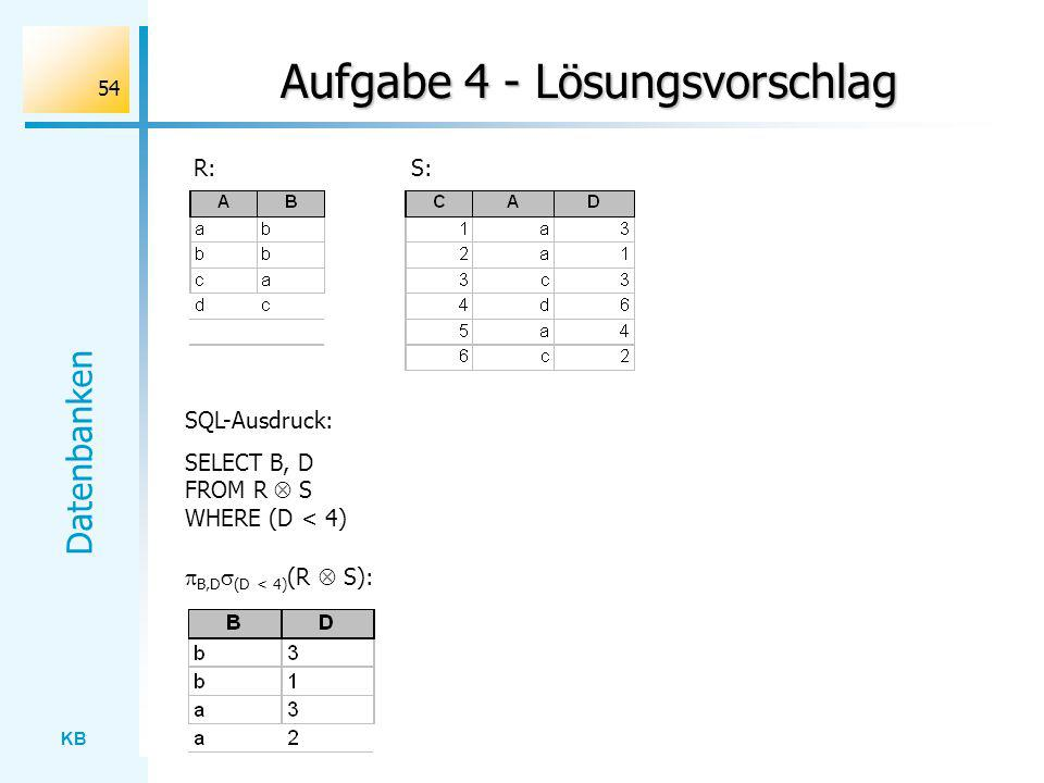 KB Datenbanken 54 Aufgabe 4 - Lösungsvorschlag SQL-Ausdruck: SELECT B, D FROM R S WHERE (D < 4) R:S: B,D (D < 4) (R S):