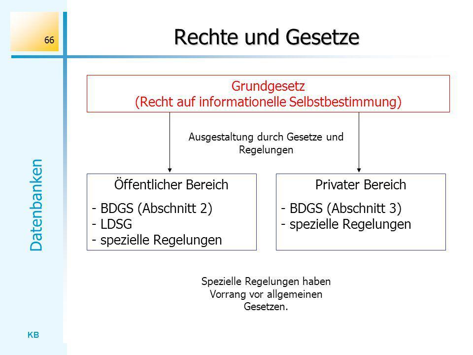 KB Datenbanken 66 Rechte und Gesetze Grundgesetz (Recht auf informationelle Selbstbestimmung) Öffentlicher Bereich - BDGS (Abschnitt 2) - LDSG - spezi