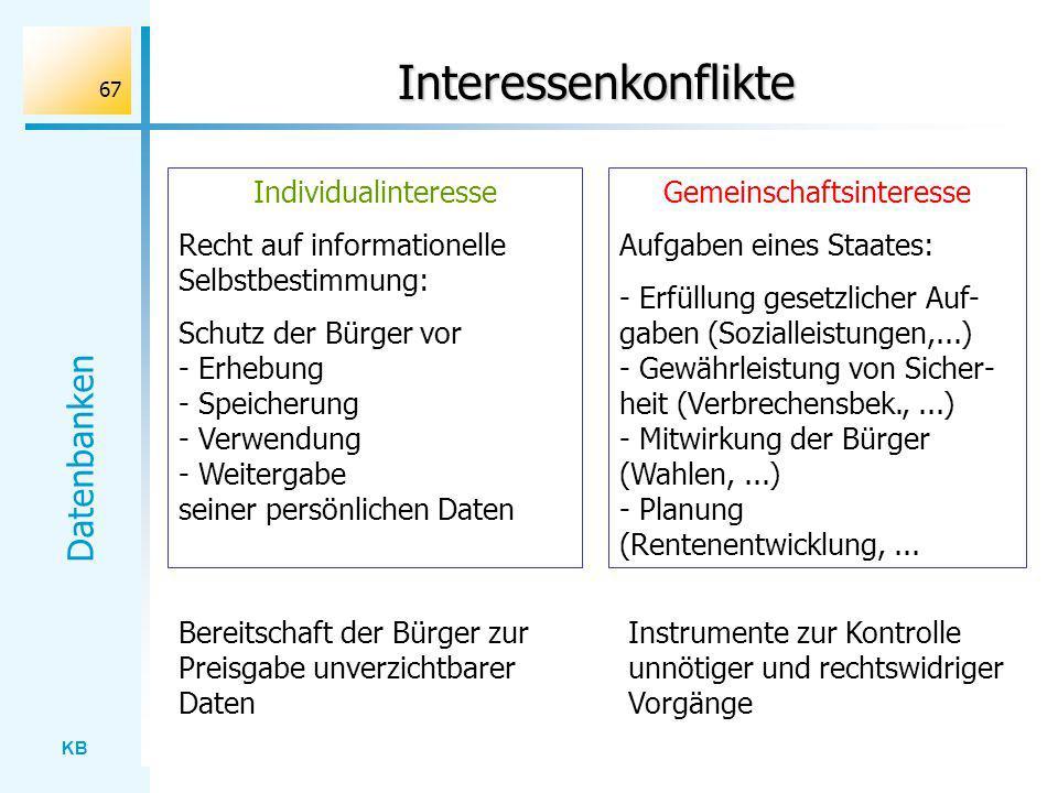 KB Datenbanken 67 Interessenkonflikte Individualinteresse Recht auf informationelle Selbstbestimmung: Schutz der Bürger vor - Erhebung - Speicherung -