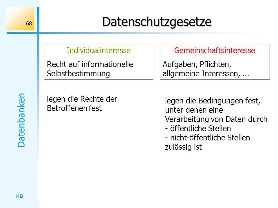 KB Datenbanken 68 Datenschutzgesetze Individualinteresse Recht auf informationelle Selbstbestimmung Gemeinschaftsinteresse Aufgaben, Pflichten, allgem