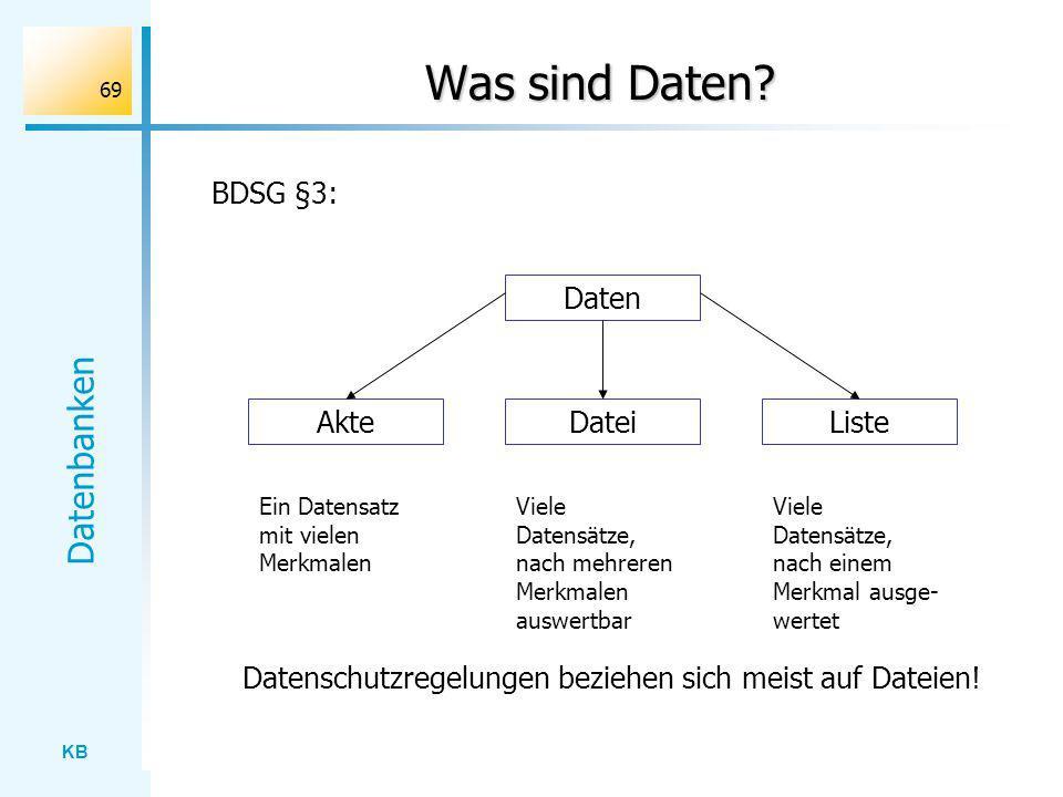 KB Datenbanken 69 Was sind Daten? Daten DateiAkteListe Ein Datensatz mit vielen Merkmalen Viele Datensätze, nach mehreren Merkmalen auswertbar Viele D