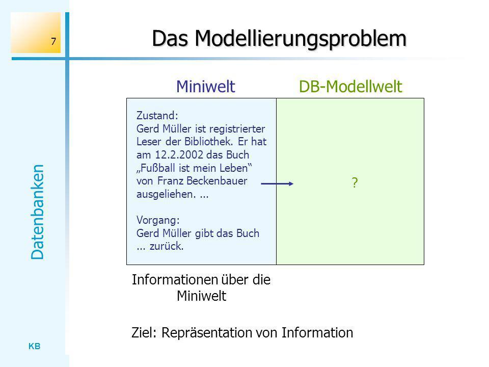 KB Datenbanken 7 Das Modellierungsproblem Das Modellierungsproblem Ziel: Repräsentation von Information ? Zustand: Gerd Müller ist registrierter Leser