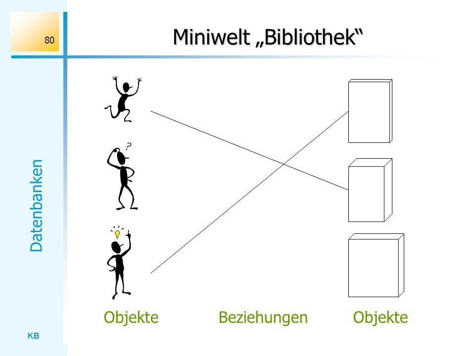 KB Datenbanken 80 Miniwelt Bibliothek Objekte Beziehungen