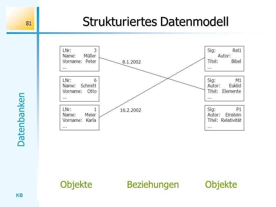KB Datenbanken 81 Strukturiertes Datenmodell LNr: 3 Name: Müller Vorname: Peter... LNr: 6 Name: Schmitt Vorname: Otto... LNr: 1 Name: Meier Vorname: K
