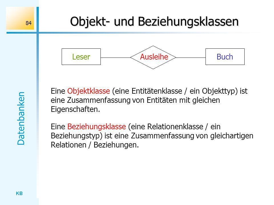 KB Datenbanken 84 Objekt- und Beziehungsklassen LeserAusleiheBuch Eine Objektklasse (eine Entitätenklasse / ein Objekttyp) ist eine Zusammenfassung vo