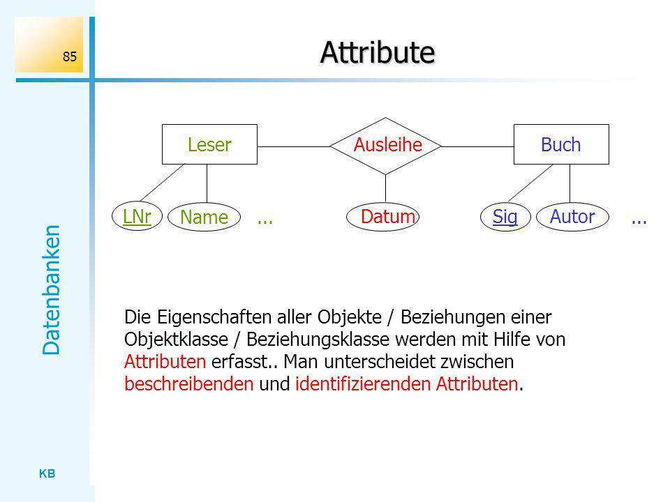 KB Datenbanken 85 Attribute Die Eigenschaften aller Objekte / Beziehungen einer Objektklasse / Beziehungsklasse werden mit Hilfe von Attributen erfass