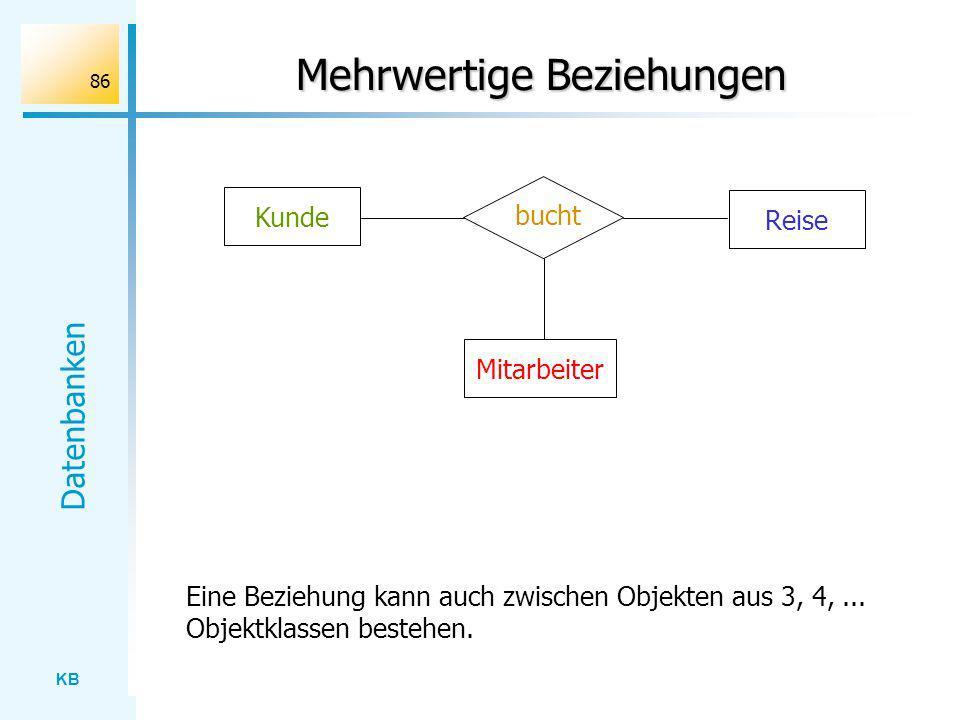 KB Datenbanken 86 Mehrwertige Beziehungen bucht Reise Mitarbeiter Kunde Eine Beziehung kann auch zwischen Objekten aus 3, 4,... Objektklassen bestehen