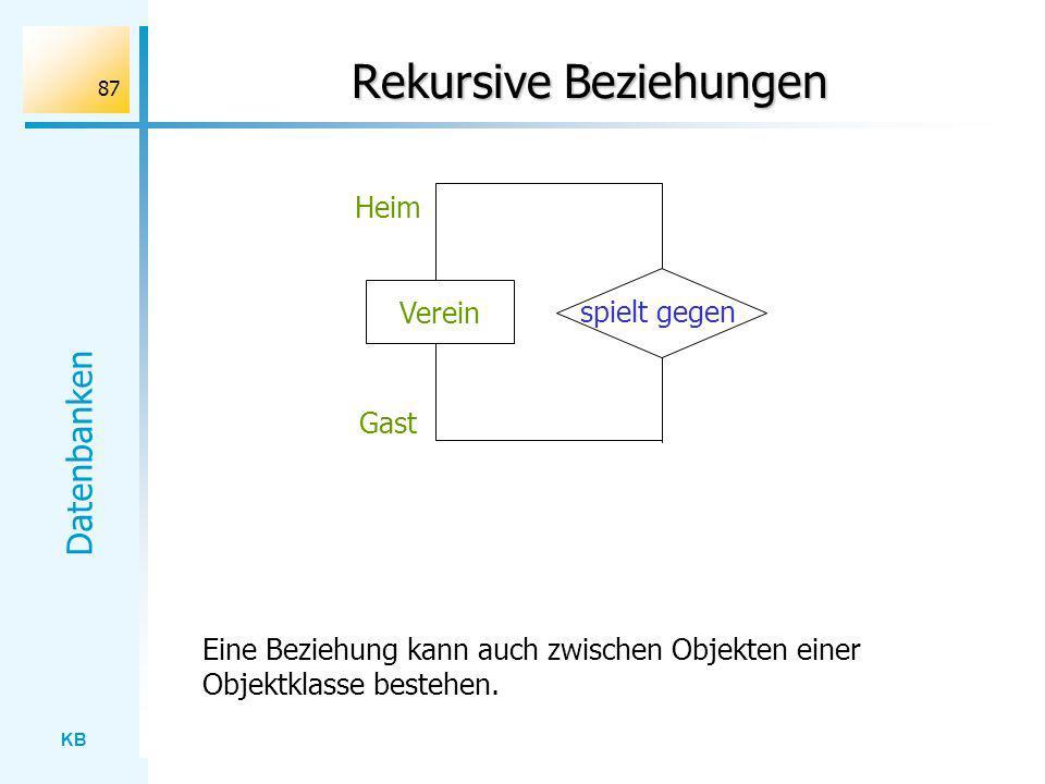 KB Datenbanken 87 Rekursive Beziehungen spielt gegen Verein Heim Gast Eine Beziehung kann auch zwischen Objekten einer Objektklasse bestehen.