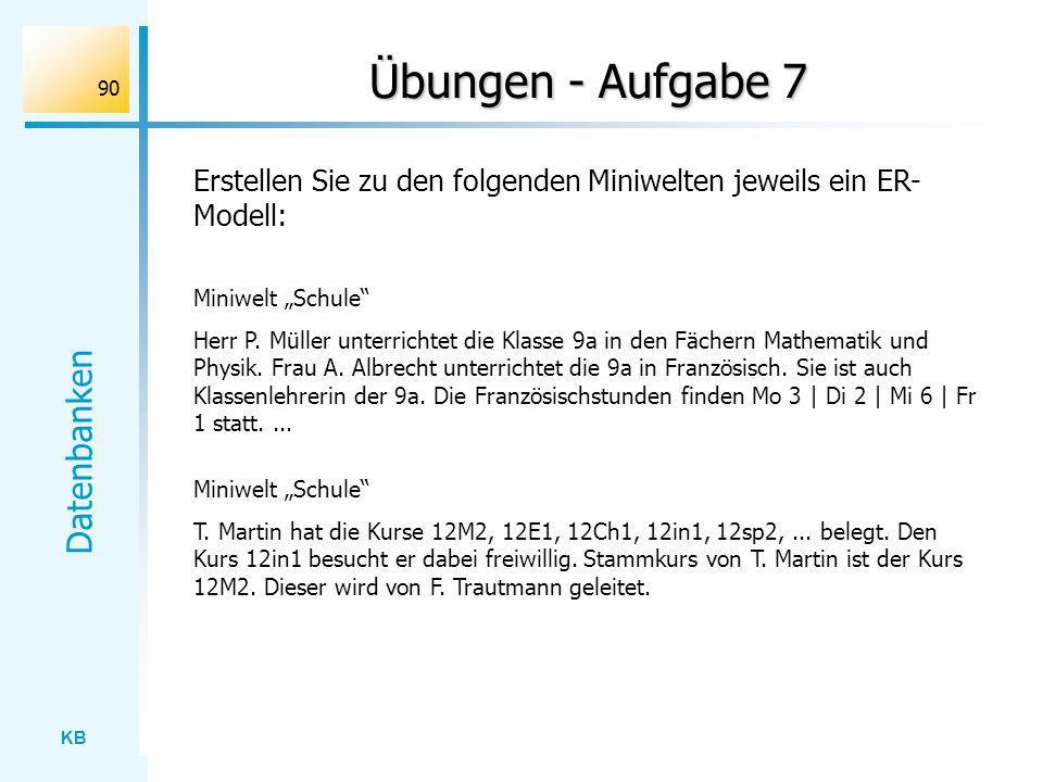 KB Datenbanken 90 Übungen - Aufgabe 7 Miniwelt Schule Herr P. Müller unterrichtet die Klasse 9a in den Fächern Mathematik und Physik. Frau A. Albrecht
