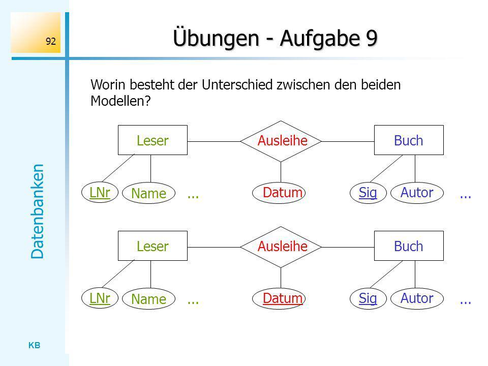 KB Datenbanken 92 Übungen - Aufgabe 9 Worin besteht der Unterschied zwischen den beiden Modellen? LeserAusleiheBuch LNr Name AutorSigDatum... LeserAus